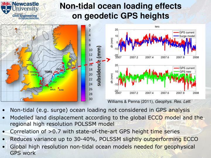 Non-tidal ocean loading effects