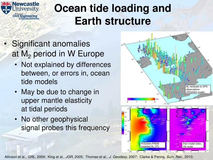 Ocean tide loading and