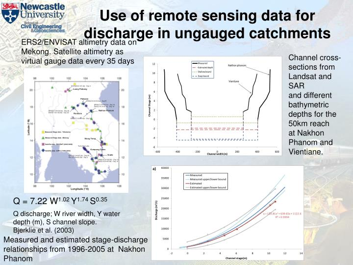 Use of remote sensing data for discharge in ungauged catchments