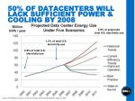 50 of datacenters will lack sufficient power cooling by 2008