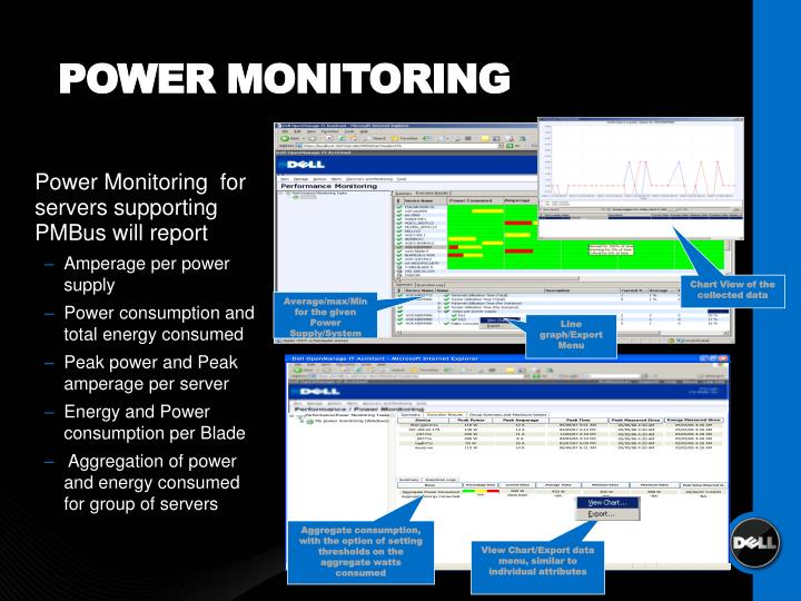 Power Monitoring  for servers supporting PMBus will report
