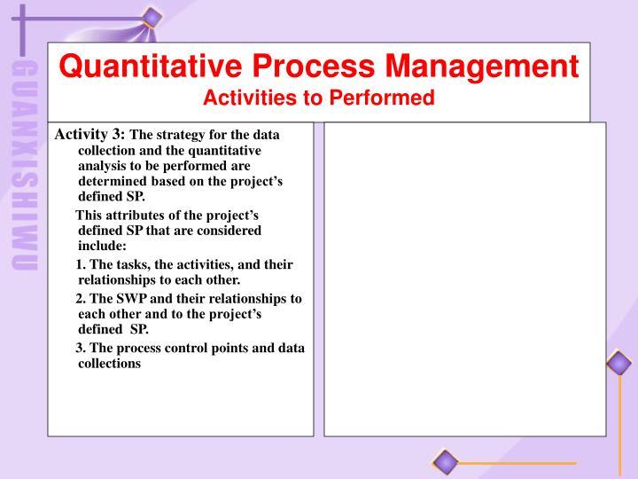 Activity 3: