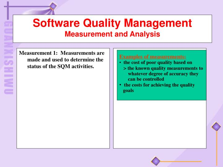 Measurement 1:  Measurements are made and used to determine the status of the SQM activities.