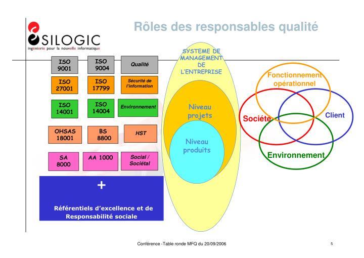 Rôles des responsables qualité