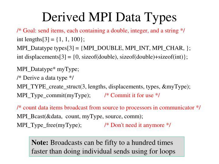 Derived MPI Data Types