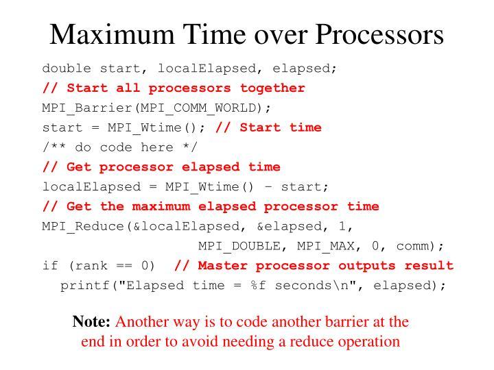 Maximum Time over Processors