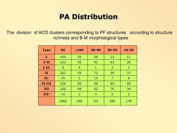 PA Distribution