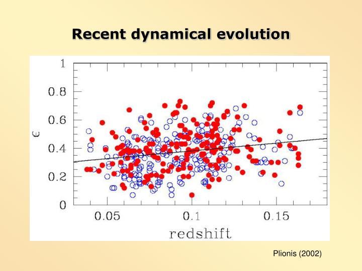 Recent dynamical evolution