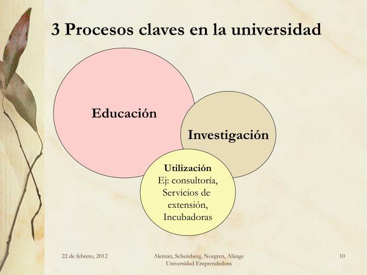 3 Procesos claves en la universidad