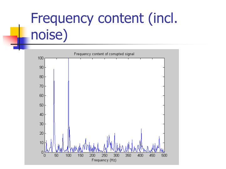 Frequency content (incl. noise)