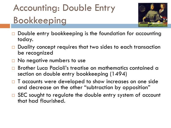 Accounting: