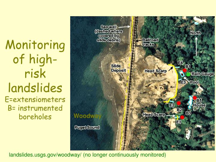 Monitoring of high-risk  landslides