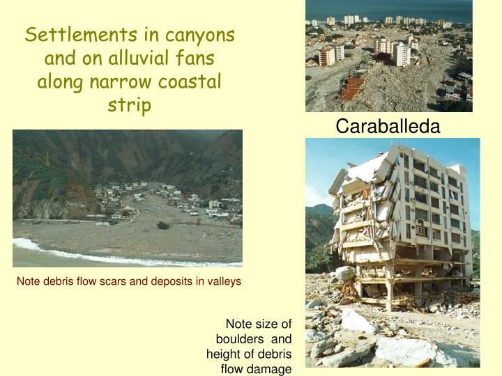 Settlements in canyons and on alluvial fans along narrow coastal strip