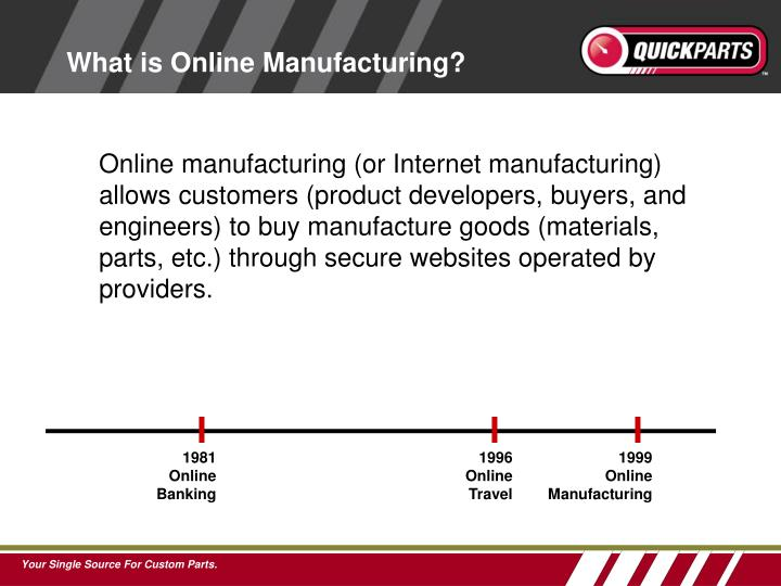 What is Online Manufacturing?