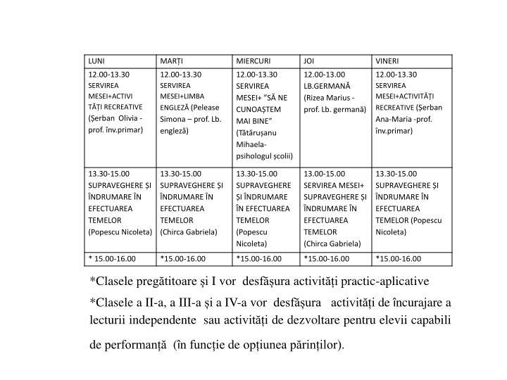 *Clasele pregătitoare și I vor  desfășura activități practic-aplicative