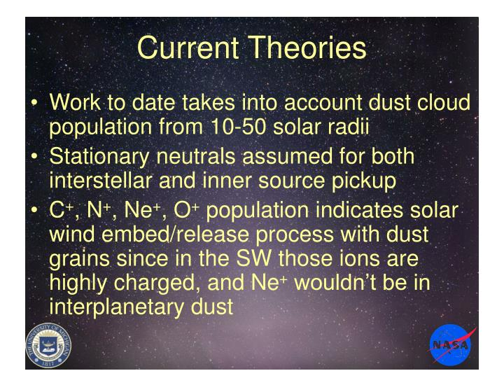 Current Theories