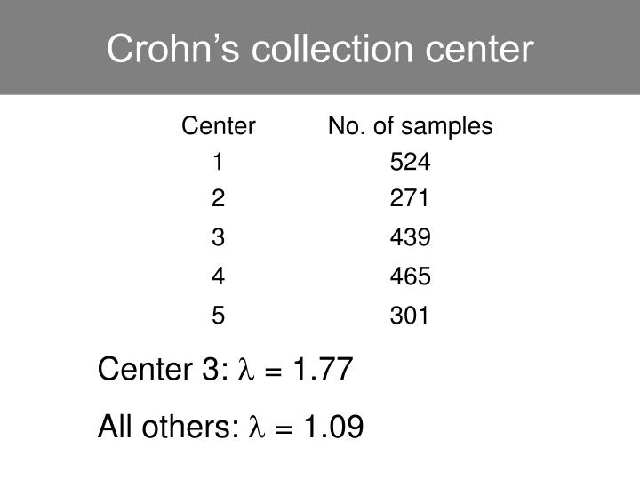 Crohn's collection center
