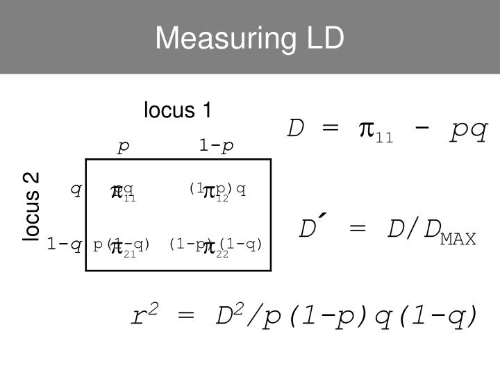 Measuring LD