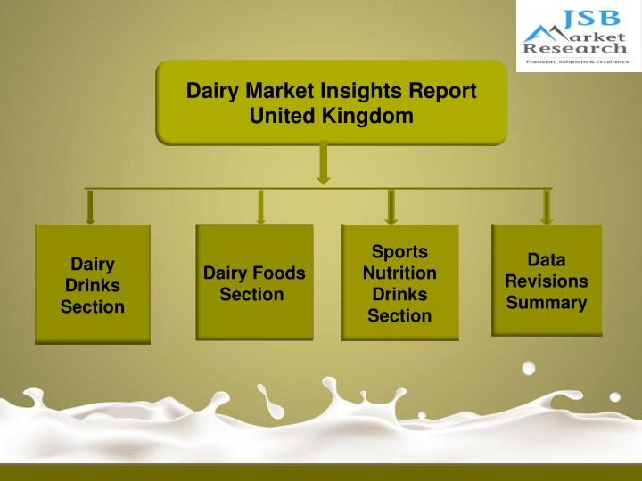 Dairy Market Insights Report United Kingdom