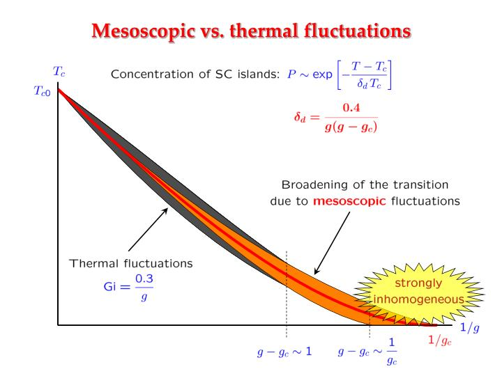 Mesoscopic vs. thermal fluctuations