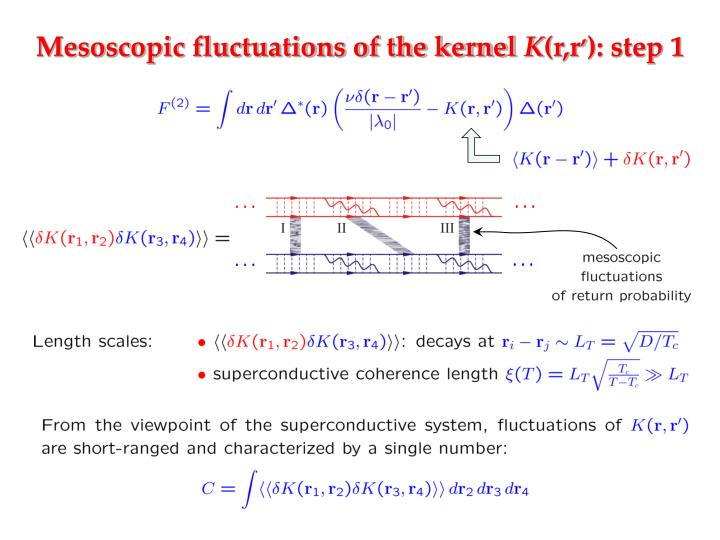 Mesoscopic fluctuations of the kernel