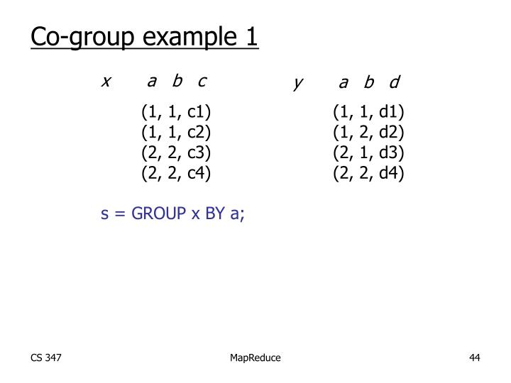 Co-group example 1
