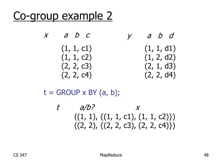 Co-group example 2