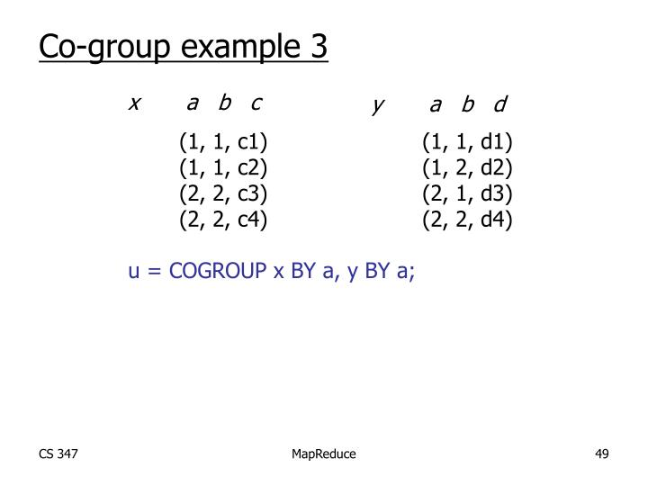 Co-group example 3