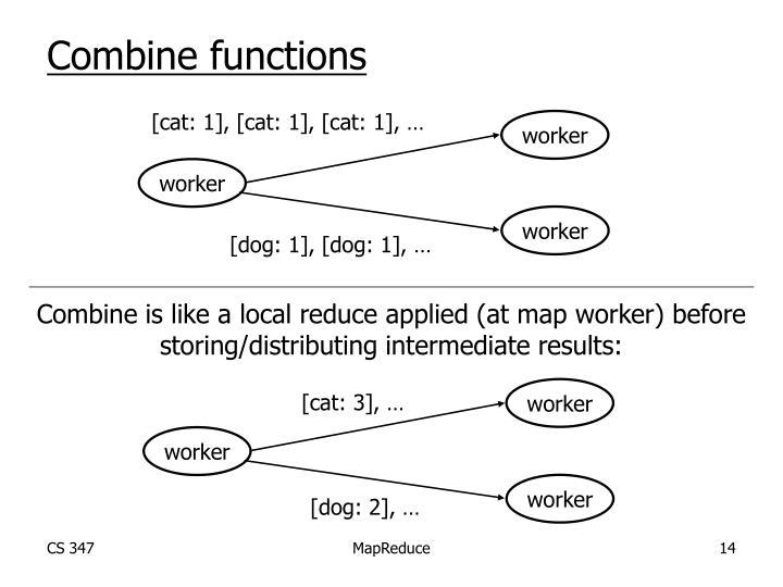 Combine functions