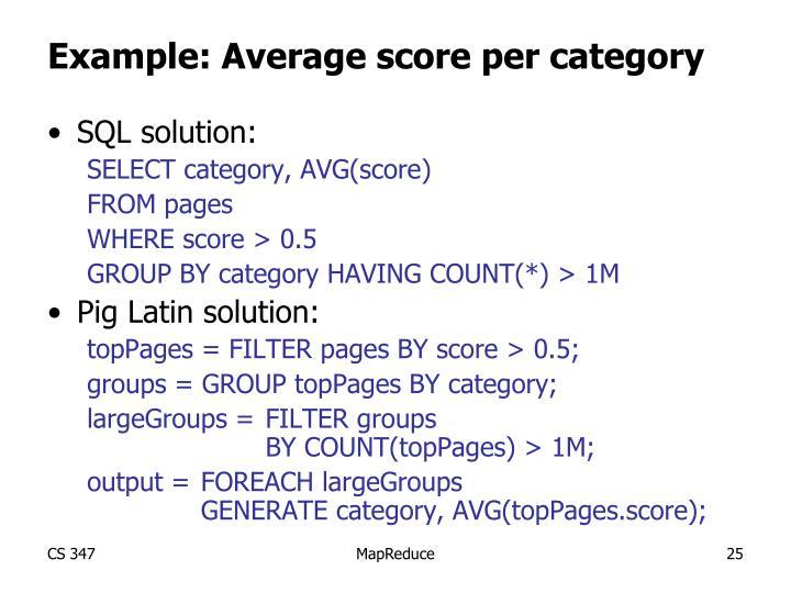 Example: Average score per category