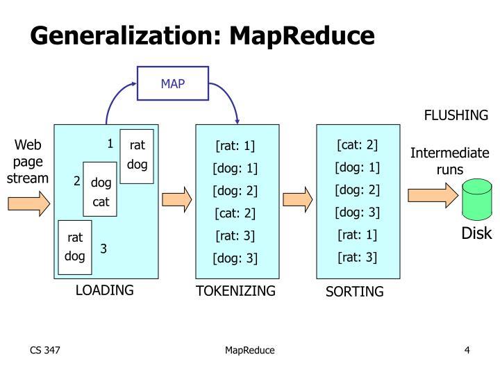 Generalization: MapReduce