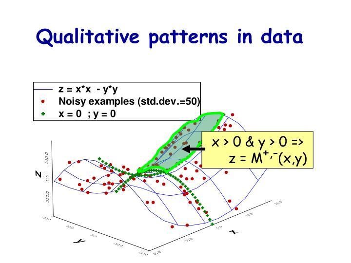 Qualitative patterns in data