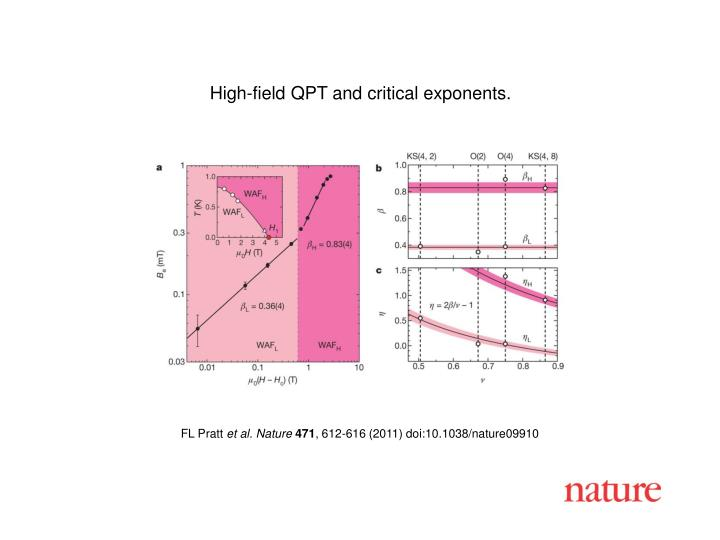 High-field QPT and critical exponents.