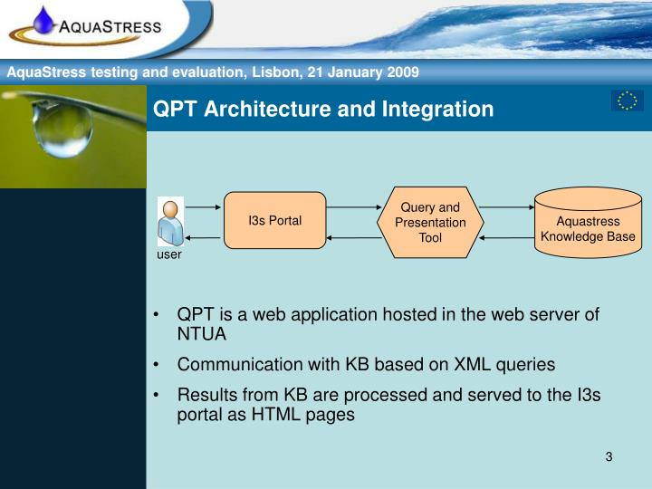 Qpt architecture and integration