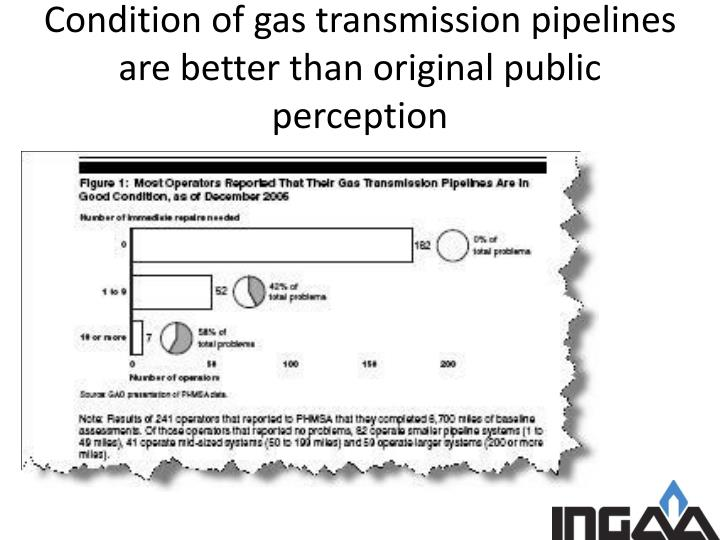 Condition of gas transmission pipelines are better than original public perception