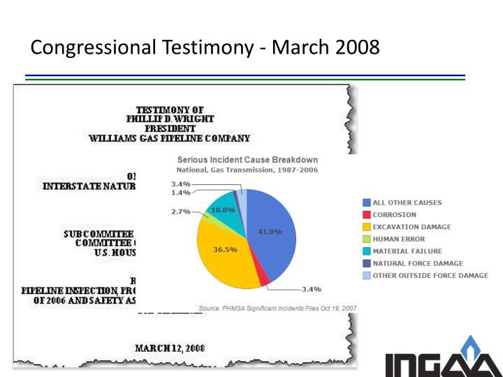 Congressional Testimony - March 2008
