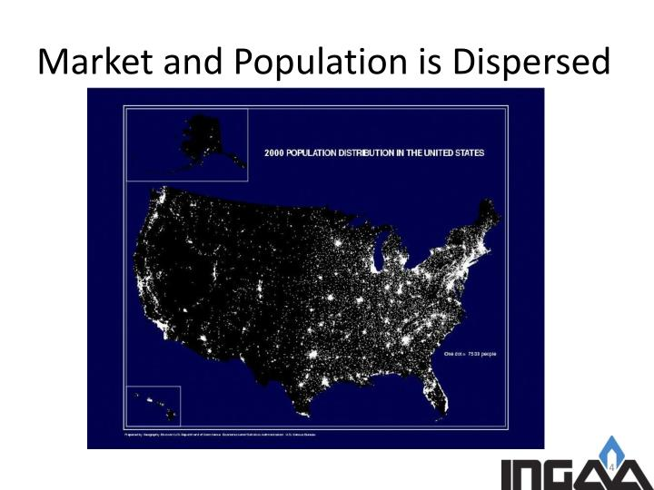 Market and Population is Dispersed
