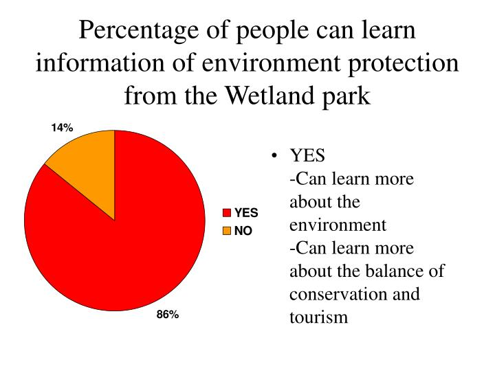 Percentage of people can learn information of environment protection from the Wetland park