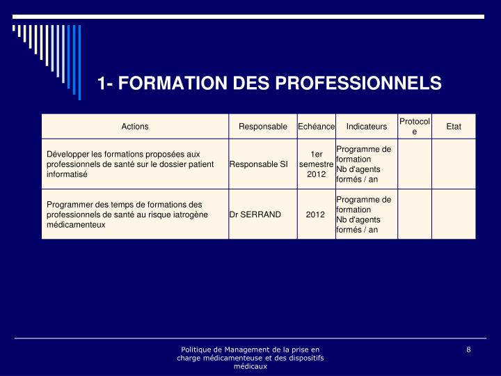 1- FORMATION DES PROFESSIONNELS