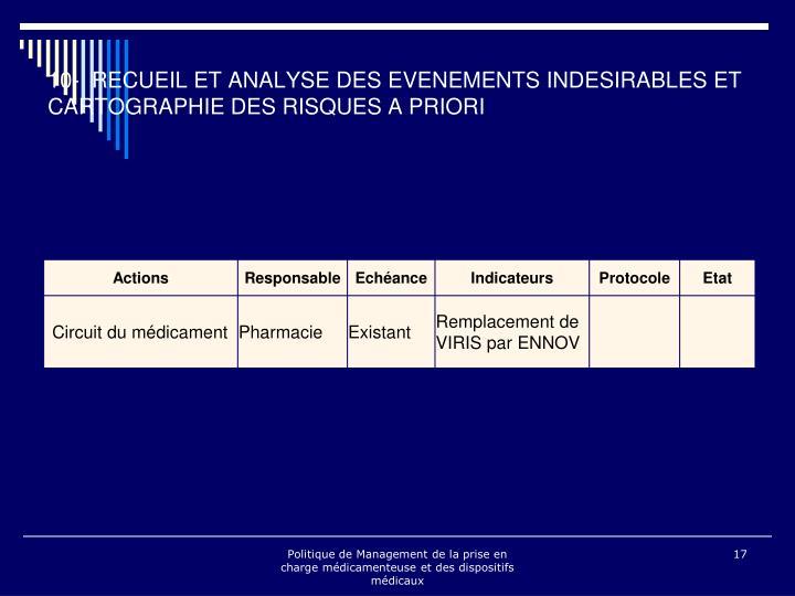 10- RECUEIL ET ANALYSE DES EVENEMENTS INDESIRABLES ET CARTOGRAPHIE DES RISQUES A PRIORI
