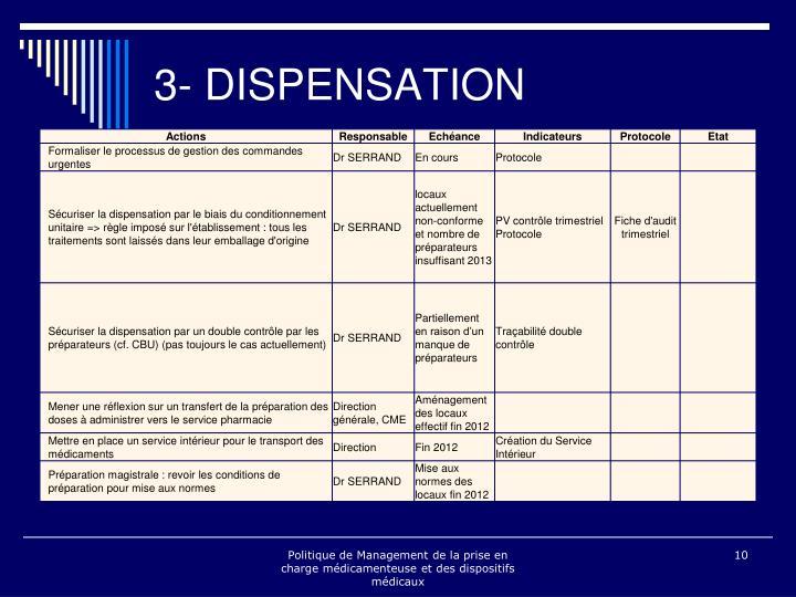 3- DISPENSATION
