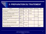 5 preparation du traitement