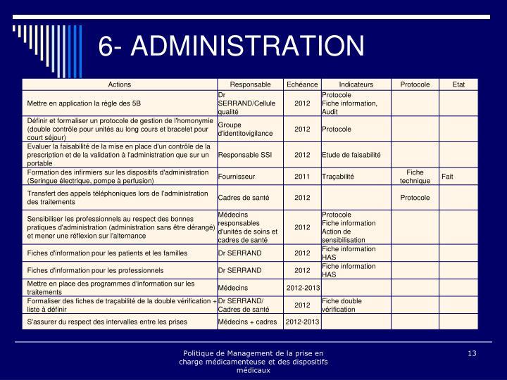 6- ADMINISTRATION