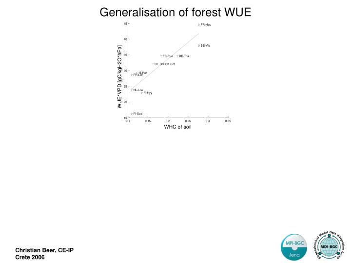 Generalisation of forest WUE