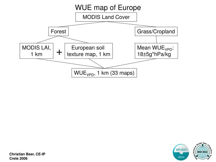 WUE map of Europe