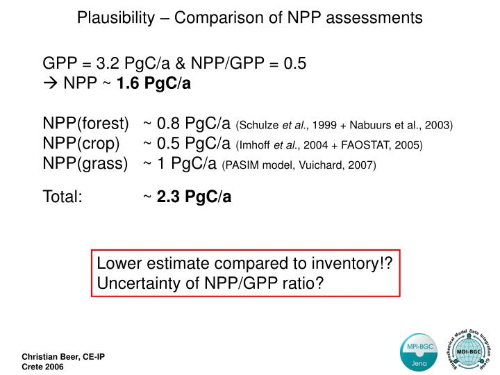 Plausibility – Comparison of NPP assessments