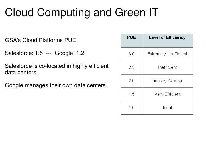 Cloud Computing and Green IT