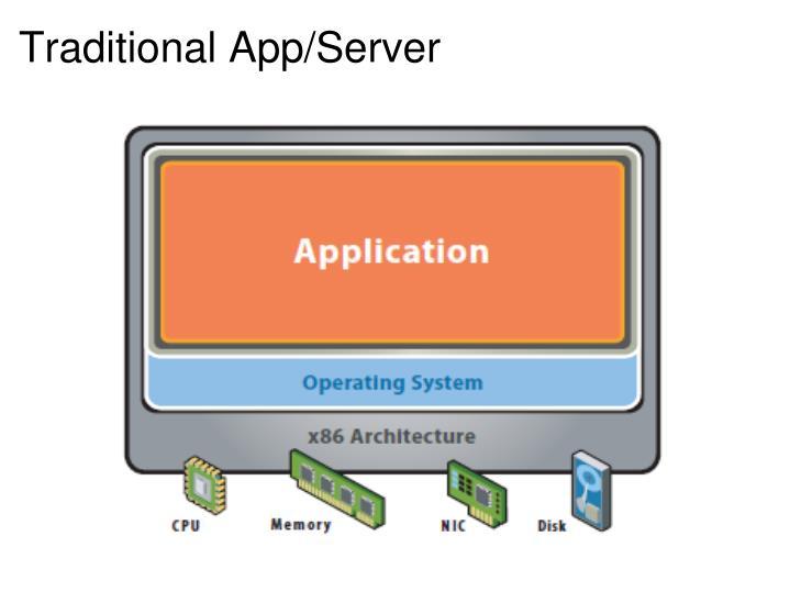 Traditional App/Server