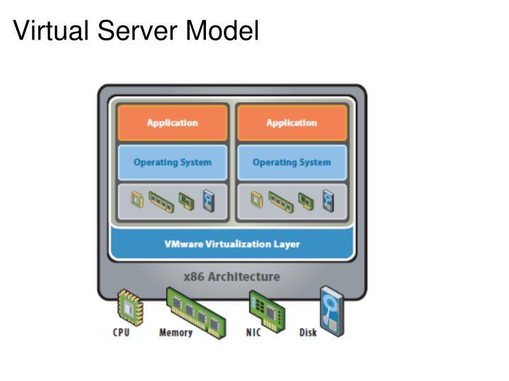 Virtual Server Model