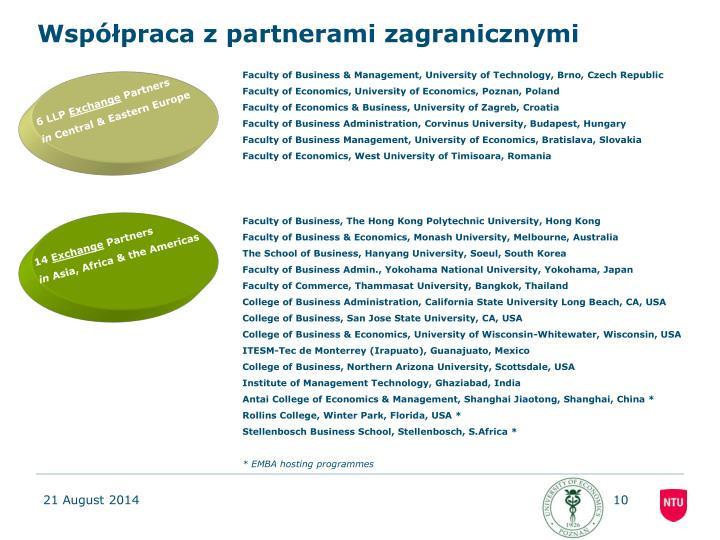 Współpraca z partnerami zagranicznymi